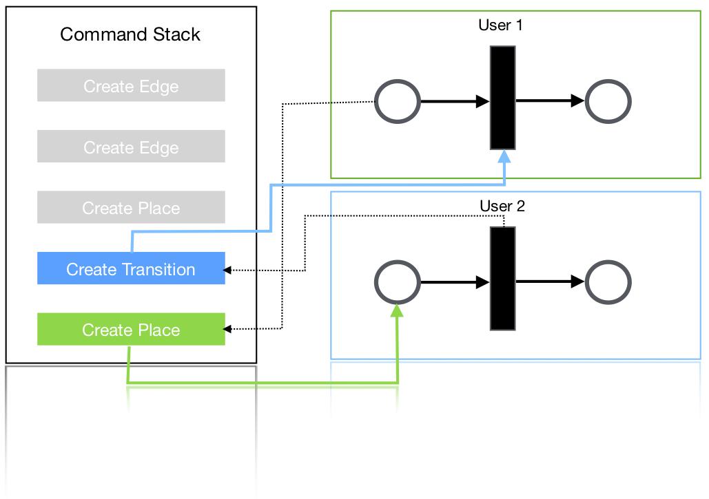 The Pyro Meta Plugin Generator Mechanism